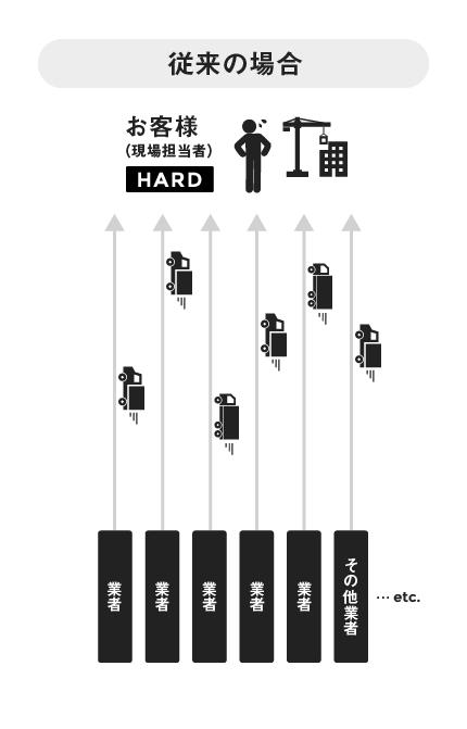 株式会社トランス 比較図